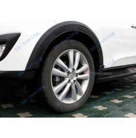 Арки Hyundai IX35 (HT-W91)
